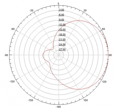 Yagi Antenna Diagram